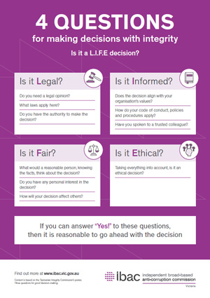 Four questions for making decisions with integrity poster