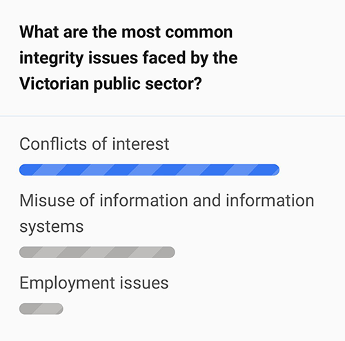 Poll showing 'Conflicts of interest' are the most common integrity issue faced by the Victorian public sector according to Traralgon forum attendees.